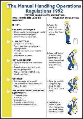 mcdonogh safety saferty products wallcharts posters rh mcdonoghsafety ie Manual Handling Techniques Aged Care Manual Handling Posters